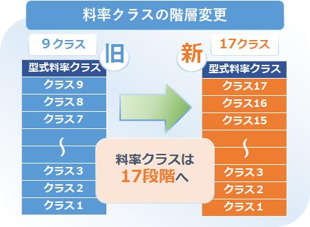 modelrateclass2020_01