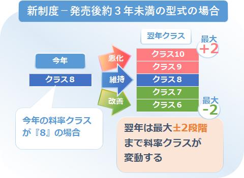 modelrateclass2020_02