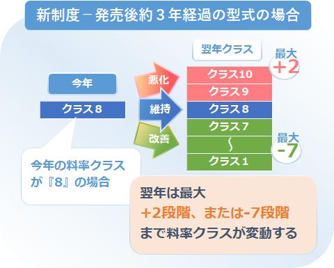 modelrateclass2020_03