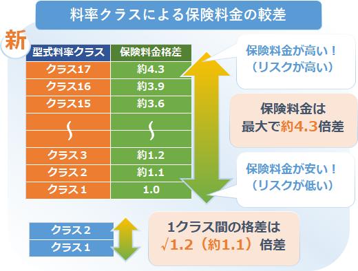 modelrateclass2020_04