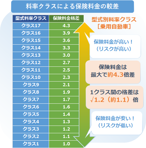 modelrateclass2020base_04